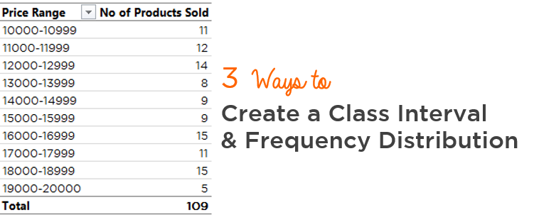 Create Class Intervals in Excel - 3 Ways - Goodly